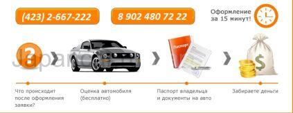 Мы выкупаем любые авто! во Владивостоке